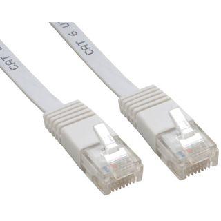 (€0,79*/1m) 10.00m InLine Cat. 6 Patchkabel flach U/UTP RJ45 Stecker auf RJ45 Stecker Weiß