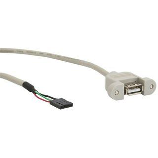 USB 2.0 Einbaubuchse A auf Pfostenanschluss 0,6m