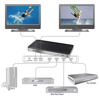 Digitus DS-48300 4-fach HDMI-Matrix-Switch 4x2