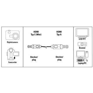 2.00m Hama HDMI1.4 Adapterkabel 19pol HDMI Stecker auf Mini HDMI Stecker Schwarz doppelt geschirmt/vergoldet