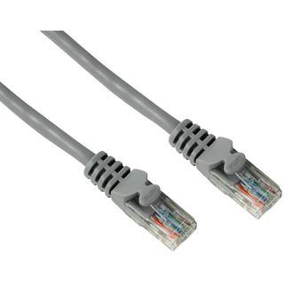 (€1,06*/1m) 15.00m Good Connections Cat. 5e Patchkabel UTP RJ45 Stecker auf RJ45 Stecker Grau